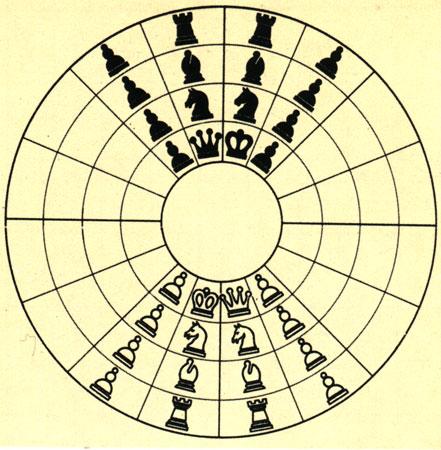 Византийские шахматы, затрикион, имели круглую доску, а состав фигур и их ходы были похожи на арабские шахматы той эпохи