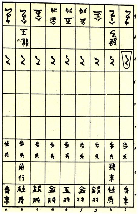 Доска для игры в японские шахматы (т. н. шоги, или 'игра генералов') с обозначением исходных позиций фигур