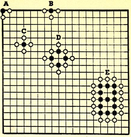 Название китайских шашек 'вей-хи' происходит от слова 'осада'. На доске из 19х19 линий показаны несколько примеров окружения шашек противника