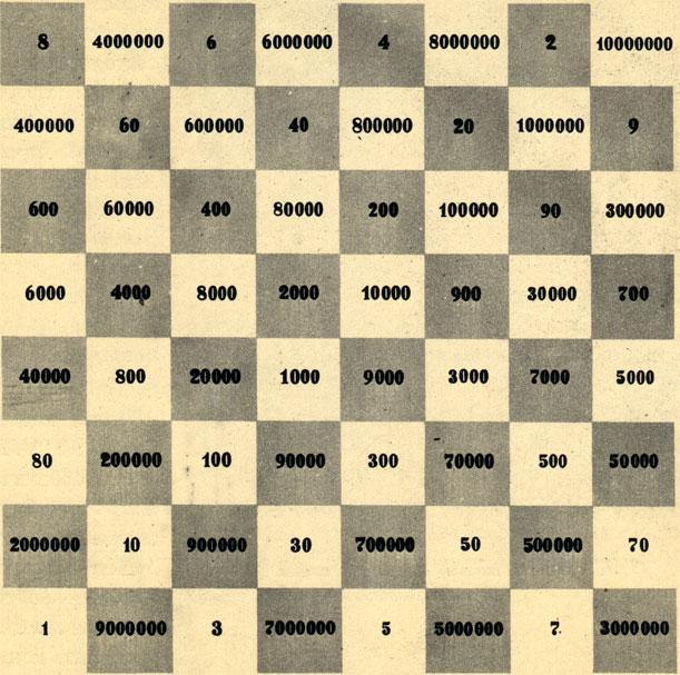 Арабская шахматная доска для счета: горизонтальные ряды белых или черных клеток систематизируют числа в арифметической прогрессии, по диагонали - в геометрической