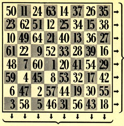 Задача для коня 'магический квадрат': сумма чисел, из которых каждое определяет очередную позицию коня, по вертикальным и горизонтальным рядам составляет 260