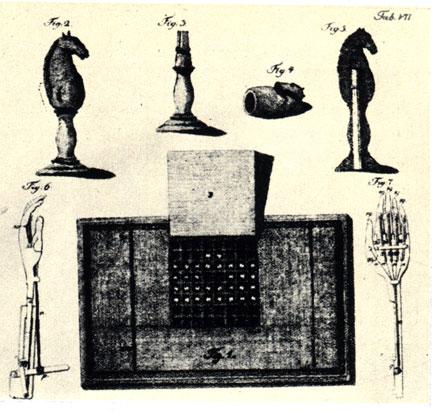 Некоторые детали автомата в изображении художника середины прошлого столетия: фигура коня с магнитом внутри, рука 'турка' и шахматная доска (вид снизу) с металлическими сигнальными шариками